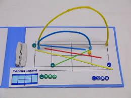 面白まじめ好奇心: テニス ソフトテニス作戦ボード これで決まり
