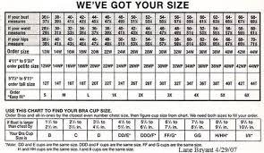 Plus Size Clothing Size Chart Lane Bryant Size Chart Plus Size Outfits Plus Size Summer