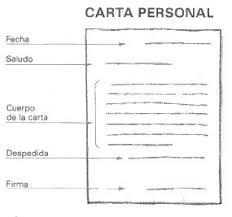 Formato De Cartas Personales Formato De Una Carta Formal Free Cover Letter Templates