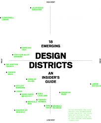 The Metropolis Guide to Emerging Design Neighborhoods - Metropolis