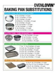 Pan Size Chart Types Of Food Pans