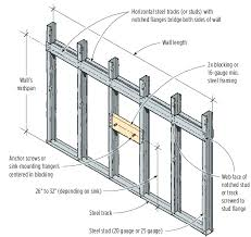 Mounting a Wall Hung Sink on a Steel Stud Wall JLC Online Sinks