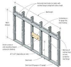 mounting a wall hung sink on a steel stud wall jlc sinks steel framing walls bath framing metal