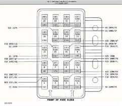 solved wiring diagram for jeep wrangler fixya i need a fuse box diagram for a 97 jeep wrangler 4 cyl se