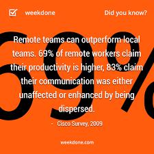 Team Leaders Successful Remote Team Leaders On Keeping Teams Together
