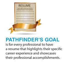 Free Resume Review Inspiration Free Resume Review Free Resume Help Services Resume Creation