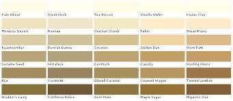 The 20 Best Ideas For Valspar Paint Colors Chart Best
