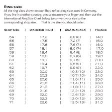 Ring Size Chart Canada Small Skull Ring Anatomically Correct Biker Ring Biker
