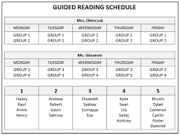 Guided Reading Lessons Tes Teach