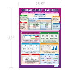 Iska London Size Chart Amazon Com Spreadsheet Features Technology And Computing