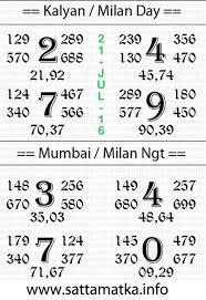 Matka Satta Number Chart Desawar 10 Daily Satta Matka Open 2 Close Lucky No Chart 21 July
