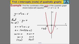 15 elegant graphing equations in slope intercept form worksheet t