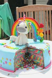 18th Birthday Cakes Female Birthdaycakeformancf