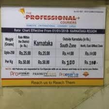 The Professional Couriers Gandhi Nagar Belgaum Courier