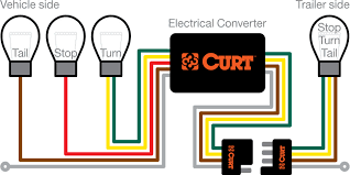 an electrical converter or taillight converter is a device designed to convert your vehicle s complex wiring system to be compatible with your trailer s