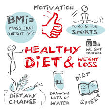 healthy t weight loss optimum nutrition poster