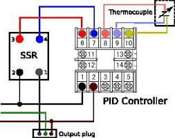 universal controller for sous vide cooking steps step 4 pid controller