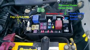 2013 toyota tacoma fuse box 2013 wiring diagrams online