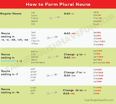 Singular And Plural Nouns Chart Plural Nouns Guide