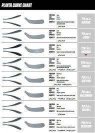 Bauer Stick Blade Chart Ccm Super Tacks 2 0 Grip Composite Team Stick Senior