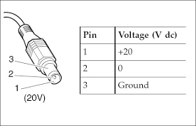 laptop charger wiring diagram laptop image wiring checking ac adapter output lenovo community on laptop charger wiring diagram