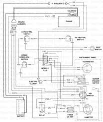 scag turf tiger wiring schematic wiring diagrams and schematics scag stt61v 25kbd turf tiger s n k1600001 k1699999 parts