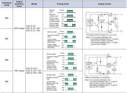 difference of npn and pnp transistor output faq omron ia 3 the following is output circuit diagram of the e2e as typical