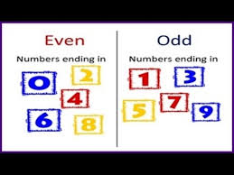 Odd And Even Numbers Chart Even Odd Numbers Lesson For Kids