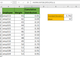 how to use the excel norm dist function
