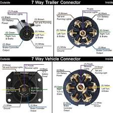 nissan frontier trailer wiring diagram nissan 2012 nissan titan trailer wiring diagram jodebal com on nissan frontier trailer wiring diagram
