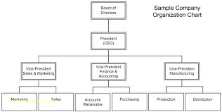 Org Chart Excel Entrerocks Co