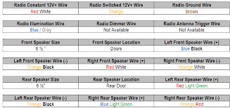 2013 vw jetta wiring diagram 2013 wiring diagrams online radio wiring diagram for 1999 vw jetta schematics and wiring