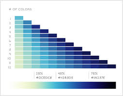 Blue Color Swatch Chart Finding The Right Color Palettes For Data Visualizations