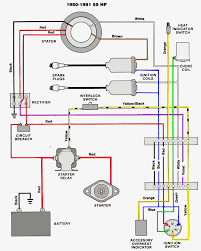 yamaha outboard wiring diagrams wiring diagrams bib yamaha outboard ignition switch wiring wiring diagram expert yamaha outboard wiring diagram gauges yamaha outboard switch