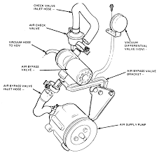 Diagram for 95 ford ranger engine smog wiring diagram