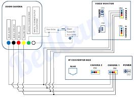 4 wire intercom diagram wiring diagram 4 wire intercom wiring instruction diagram wiring diagram perf ce 4 wire intercom wiring diagram 4 wire intercom diagram