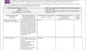Personal Weekly Budget Templates Personal Weekly Budget Template