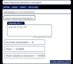Mean Absolute Deviation Chart Mean Absolute Deviation Calculator