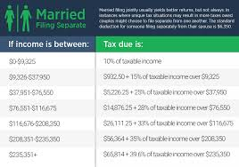 Irs Taxable Income Chart Income Tax Guide For 2018 The Simple Dollar