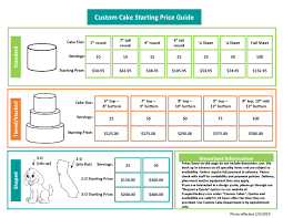 Cake Size And Price Chart Cake Pricing Chart Images Cake And Photos Masakanenak Com