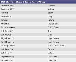 chevrolet blazer questions dash speaker wires cargurus 1 people found this helpful