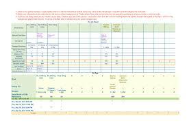 Prescription Medicine Tracker