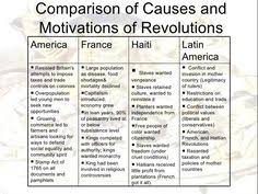 image result for causes of the american revolution celestial  essays causes of the french revolution french and an revolution comparison essay template essay