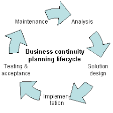 Business continuity is about having a plan to deal with difficult  situations  so your organization can continue to function with as little  disruption as