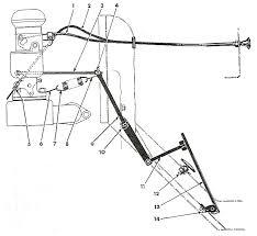 cja fuel gauge wiring diagram cja auto wiring diagram schematic cj2 fuel parts group on cj2a fuel gauge wiring diagram