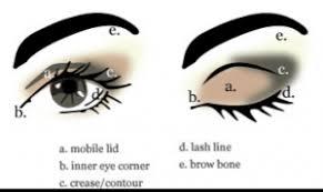 then apply t eye make up