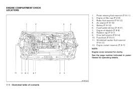 2007 maxima owner s manual 15