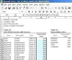 fixed assets format profit depreciation excel sheet format calculation in template cells