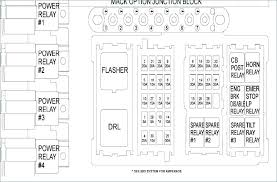 fuse box chart wiring diagram features mack fuse box chart wiring diagram fascinating w204 fuse box chart fuse box chart