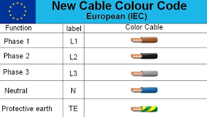 iec wiring color diagram wiring diagram operations